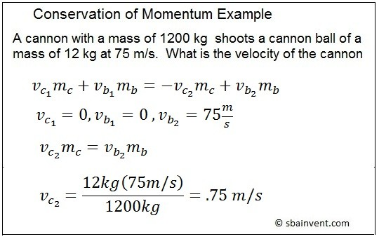 Conservation Of Linear Momentum Sba Invent