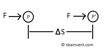 Energy Transfer - S B A Invent