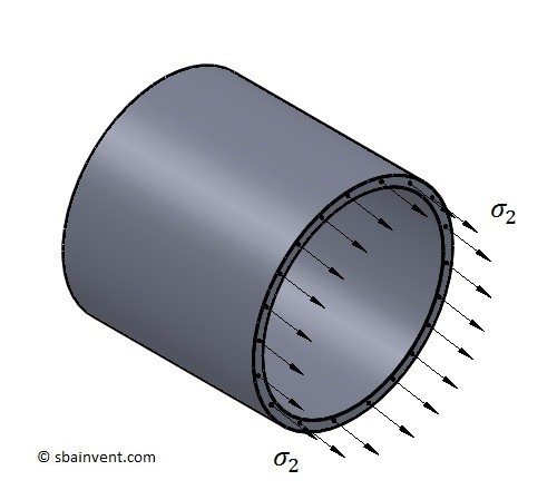 Thin Wall Pressure Vessels