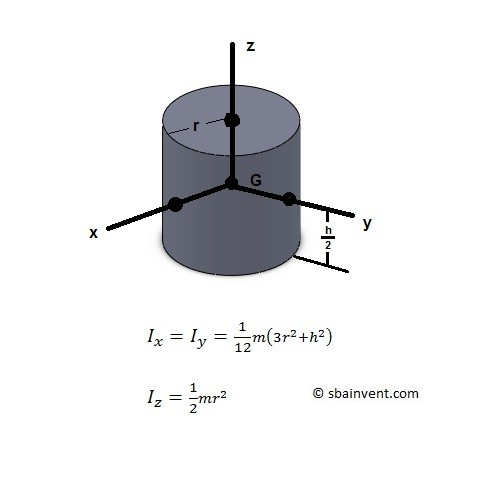 mass moment of inertia of a cylinder