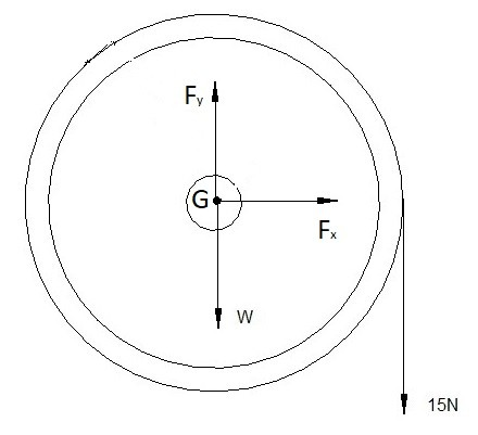 Rotation about a Fixed Axis & its Forces