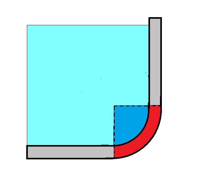 Hydrostatic Force on a Curved Surface